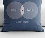 Personalized Couple's Diagram Throw Pillow Cover