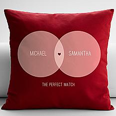 Couples diagram throw pillow cover